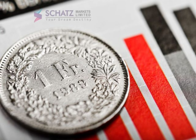 You are currently viewing Swiss Franc value approach: USD/CHF unite into trend intolerance