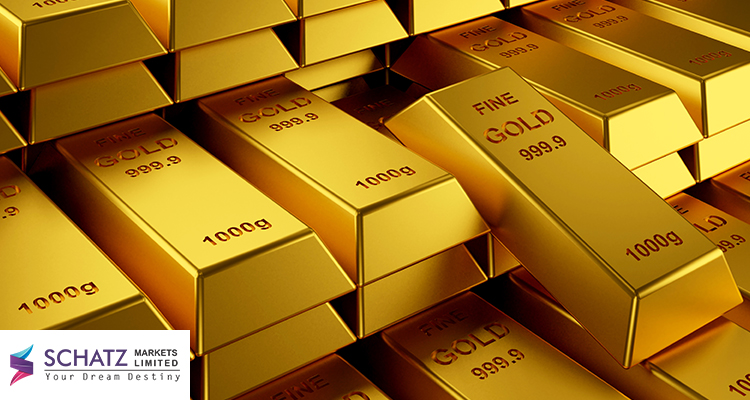 You are currently viewing Gold outlook: