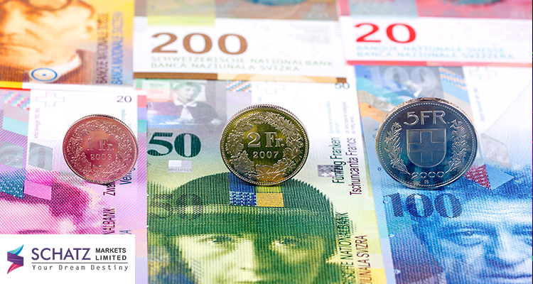 You are currently viewing SWISS FRANC OUTLOOK: