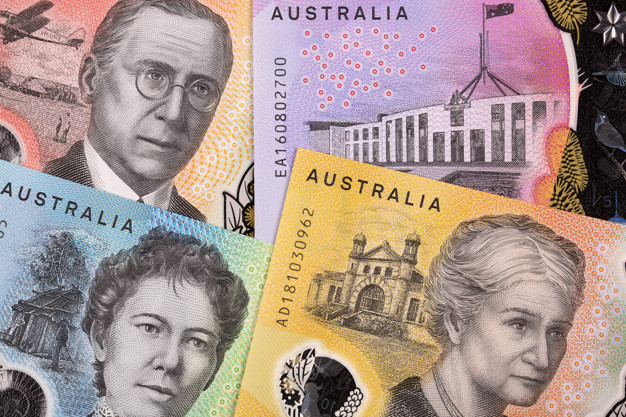 Read more about the article Australian Dollar Vs China GDP