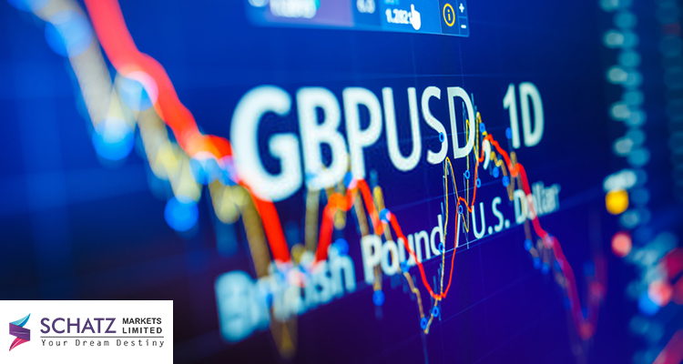 You are currently viewing GBP/USD stockist get a breath in front of UK Services PMI