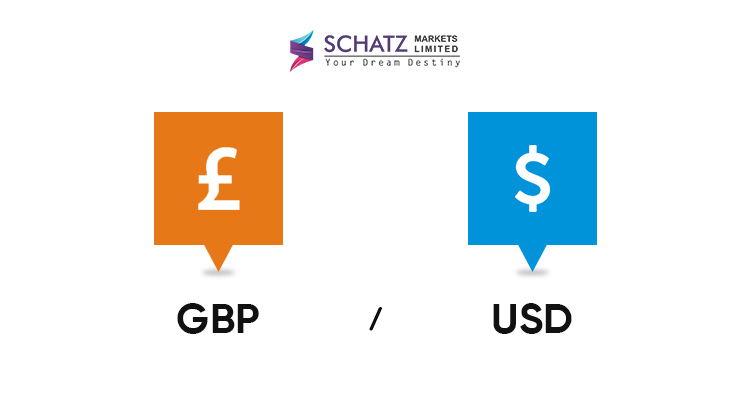 Read more about the article GBP/USD Analysis: