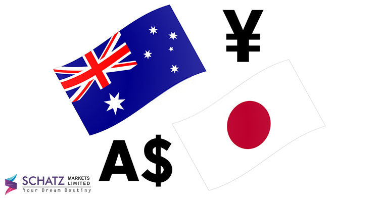 Read more about the article Japanese Yen and Aussie dollar outlook: