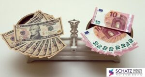 Read more about the article Forex News Today