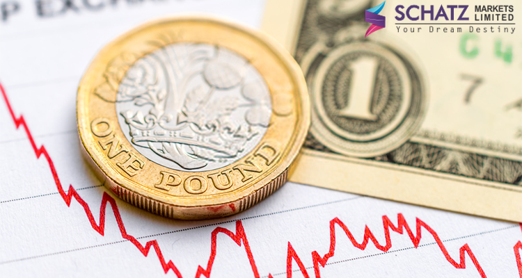 You are currently viewing GBP/USD upcoming tiers to watch after rising high— Confluence Indicator