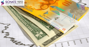 Read more about the article USD/CHF remains in tight combination channel above 0.99