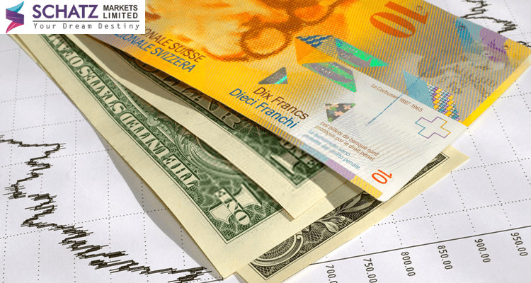You are currently viewing USD/CHF remains in tight combination channel above 0.99