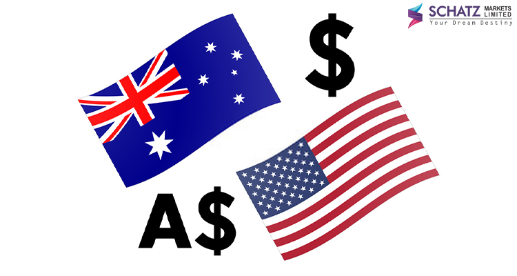 You are currently viewing AUD/USD reaches session tops,further beyond 0.6900