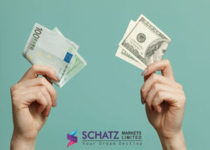 Read more about the article EUR/USD: Indicated opposing in advance of German records