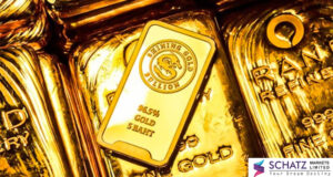 Read more about the article Gold Market Today