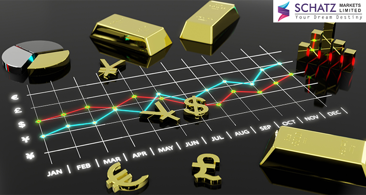 You are currently viewing Forex Report Today: