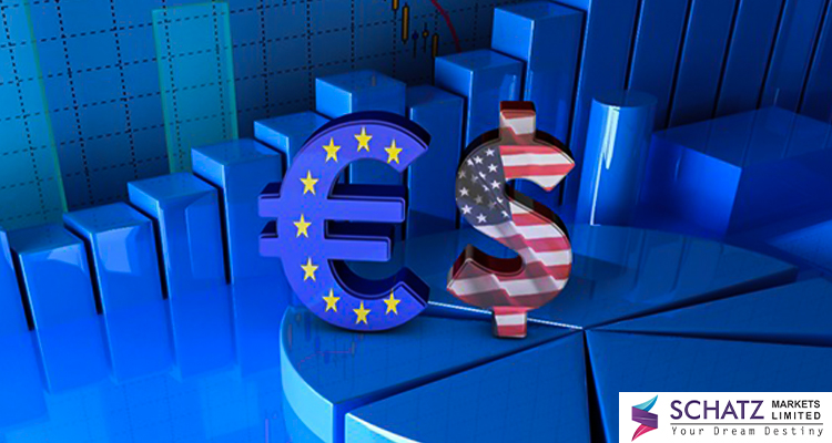 You are currently viewing EUR/USD Forecast: