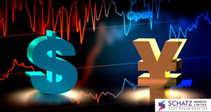 Read more about the article JPY /USD